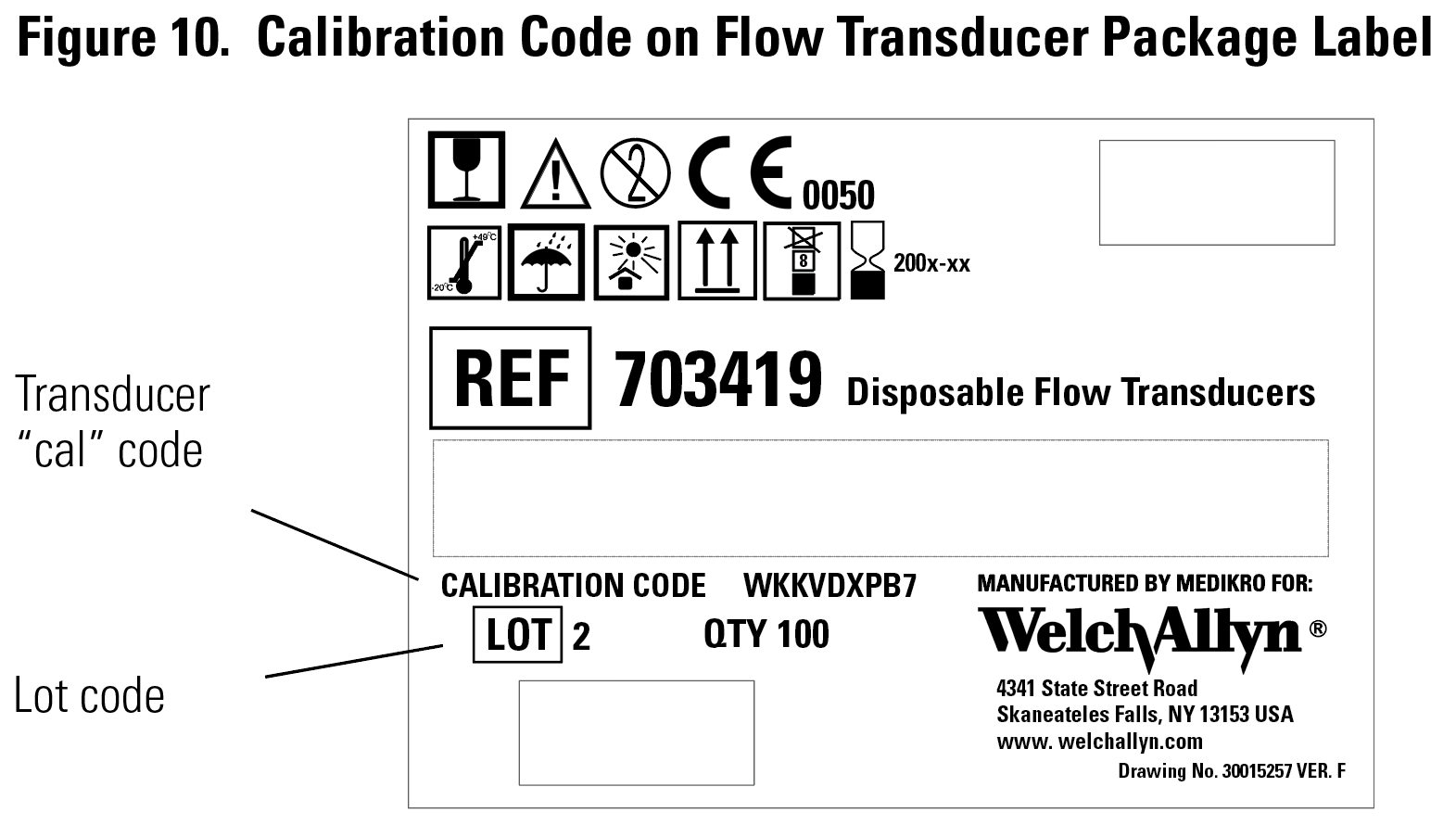 Welch Allyn Calibration Code on Flow Transducer Box Label